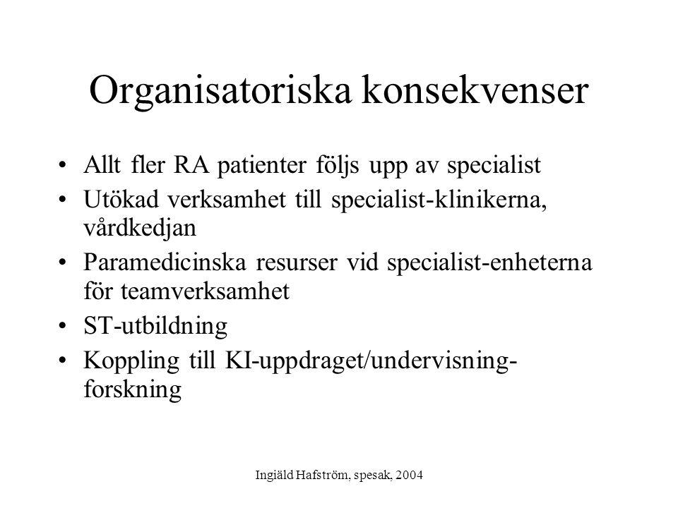 Ingiäld Hafström, spesak, 2004 Organisatoriska konsekvenser •Allt fler RA patienter följs upp av specialist •Utökad verksamhet till specialist-klinike