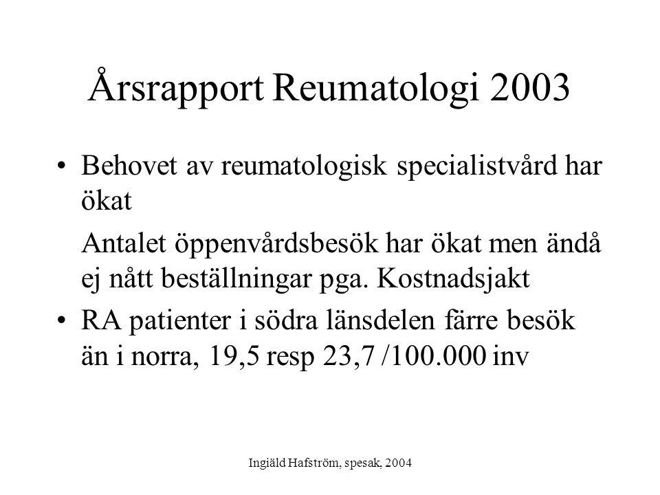 Ingiäld Hafström, spesak, 2004 Årsrapport Reumatologi 2003 •Behovet av reumatologisk specialistvård har ökat Antalet öppenvårdsbesök har ökat men ändå