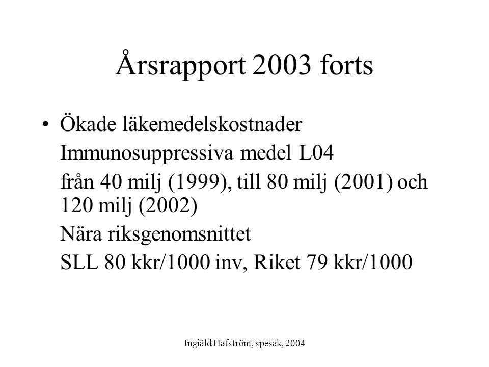 Ingiäld Hafström, spesak, 2004 Årsrapport 2003 forts •Ökade läkemedelskostnader Immunosuppressiva medel L04 från 40 milj (1999), till 80 milj (2001) o
