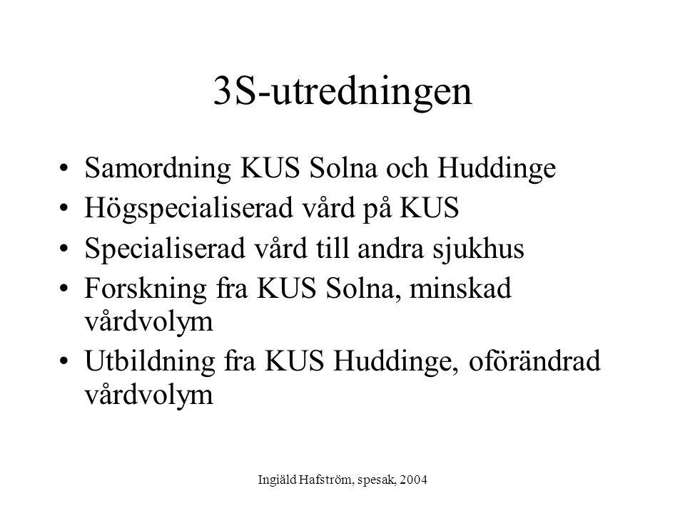 Ingiäld Hafström, spesak, 2004 3S-utredningen •Samordning KUS Solna och Huddinge •Högspecialiserad vård på KUS •Specialiserad vård till andra sjukhus