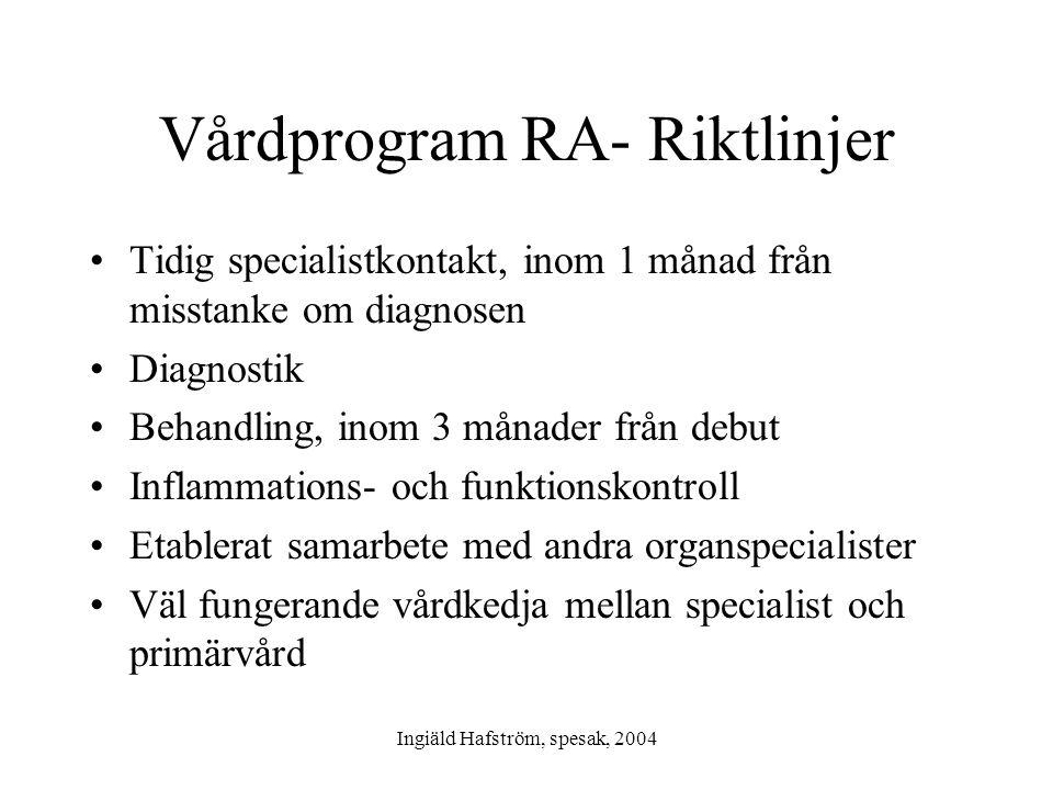 Ingiäld Hafström, spesak, 2004 Riktlinjer, forts •Allmänläkare PAL när RA sjukdomen befinner sig i lugnt skede •Reumakirurgi, regelbundna konferenser •Rehabilitering, integrerad och målstyrd