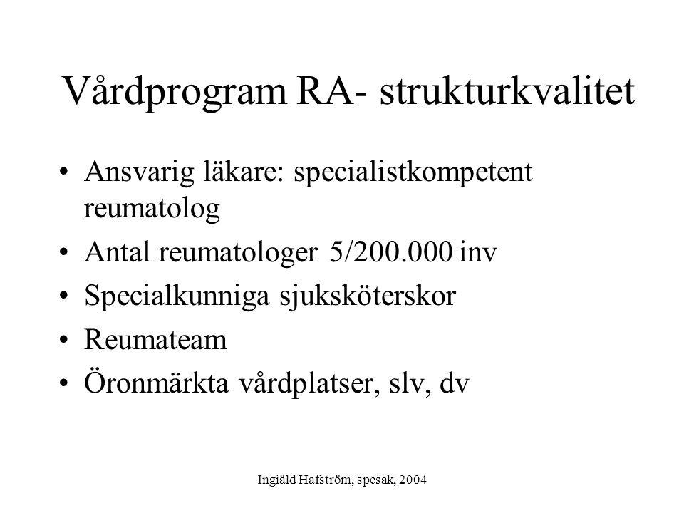 Ingiäld Hafström, spesak, 2004 Vårdprogram RA- Processkvalitet •Deltagande i nationella kvalitetsregister •Deltagande i uppföljningssystem för nya läkemedel •Diagnostik och behandling enligt vårdprogram •Väntetider •Samarbeten •Rutiner