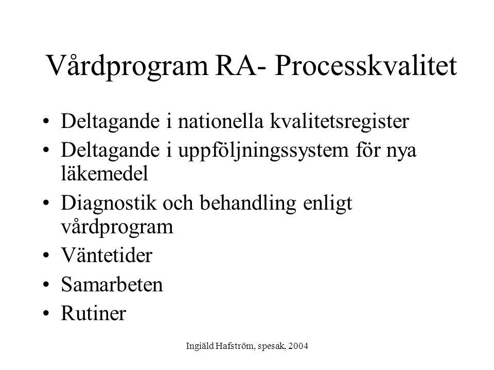 Ingiäld Hafström, spesak, 2004 Vårdprogram RA- Kvalitetsindikatorer Omhändertagande av misstänkt RA •Rutin för omhändertagande •Väntetid till specialist •Sjukdomsduration •Andel pat som insätts på DMARD •Sjukdomsaktivitet efter 6 och 12 mån •ADL-funktion efter 6 och 12 månader