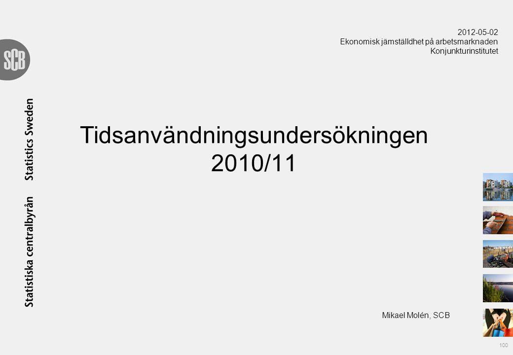 100 Tidsanvändningsundersökningen 2010/11 Mikael Molén, SCB 2012-05-02 Ekonomisk jämställdhet på arbetsmarknaden Konjunkturinstitutet