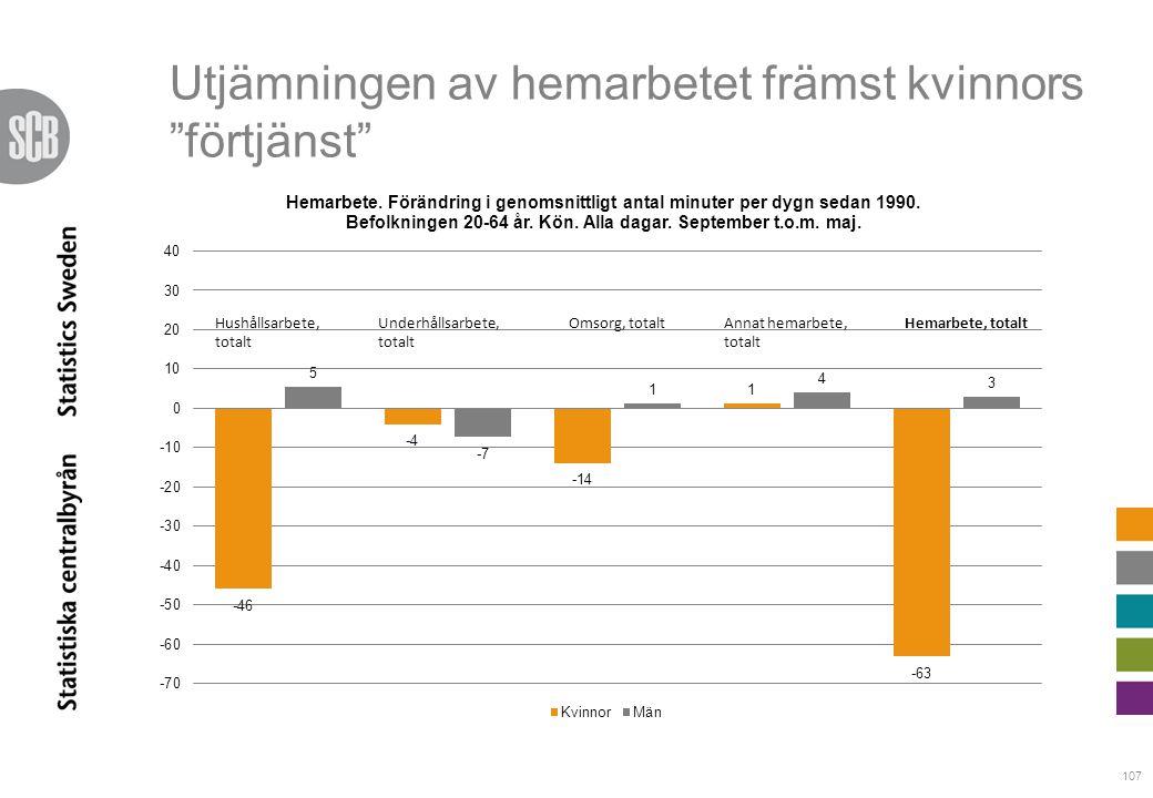 """107 Utjämningen av hemarbetet främst kvinnors """"förtjänst"""""""