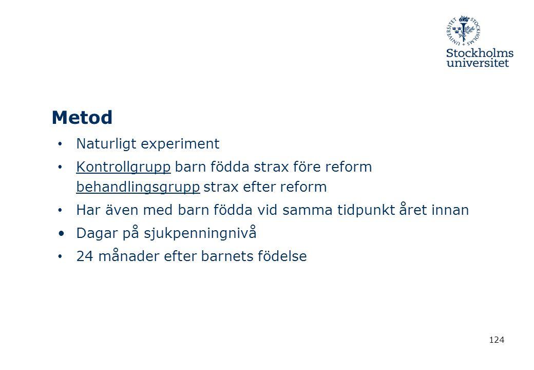 124 Metod • Naturligt experiment • Kontrollgrupp barn födda strax före reform behandlingsgrupp strax efter reform • Har även med barn födda vid samma