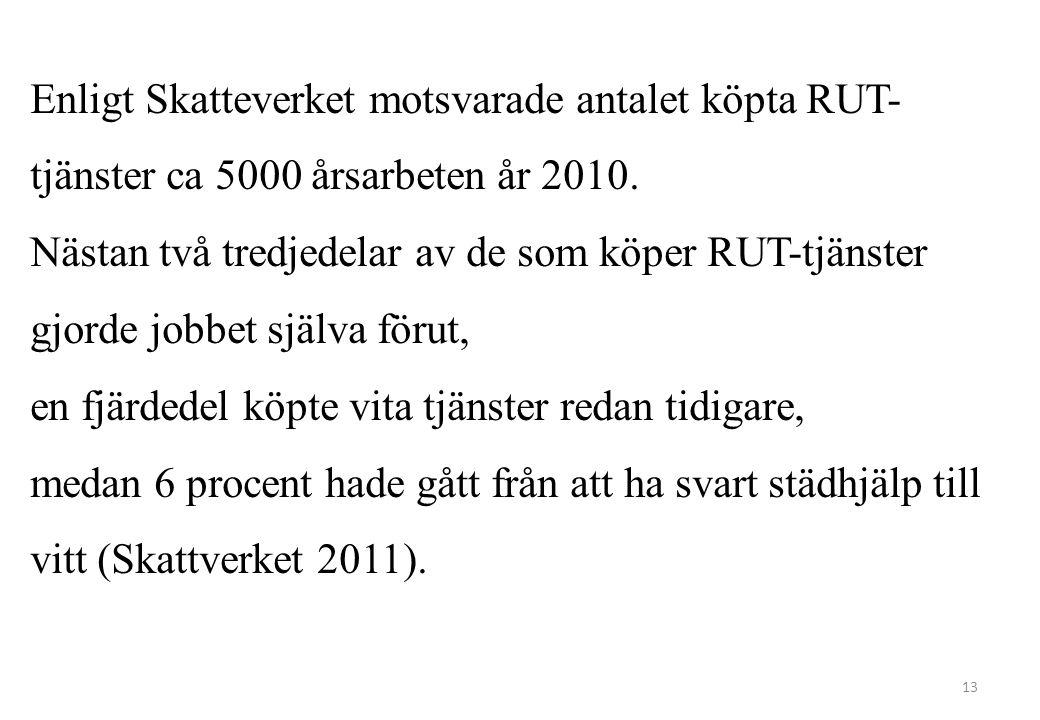 13 Enligt Skatteverket motsvarade antalet köpta RUT-tjänster ca 5000 årsarbeten år 2010. Nästan två tredjedelar av de som köper RUT-tjänster gjorde jo