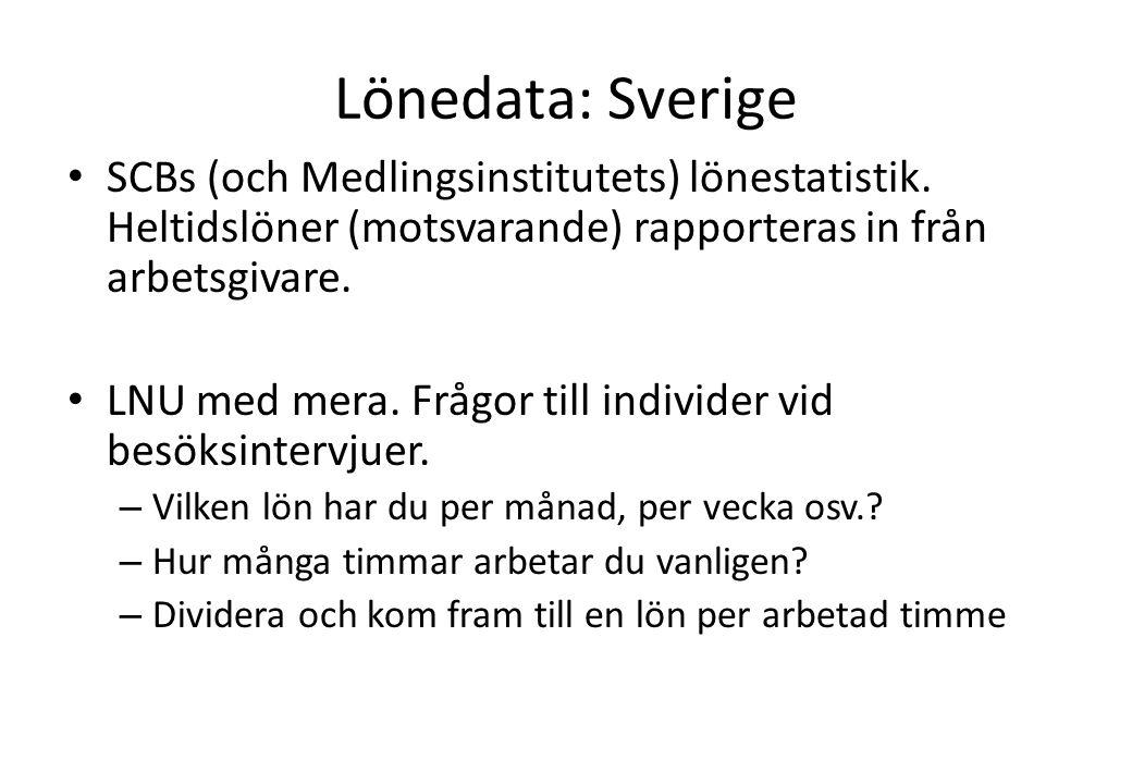 Lönedata: Sverige • SCBs (och Medlingsinstitutets) lönestatistik. Heltidslöner (motsvarande) rapporteras in från arbetsgivare. • LNU med mera. Frågor