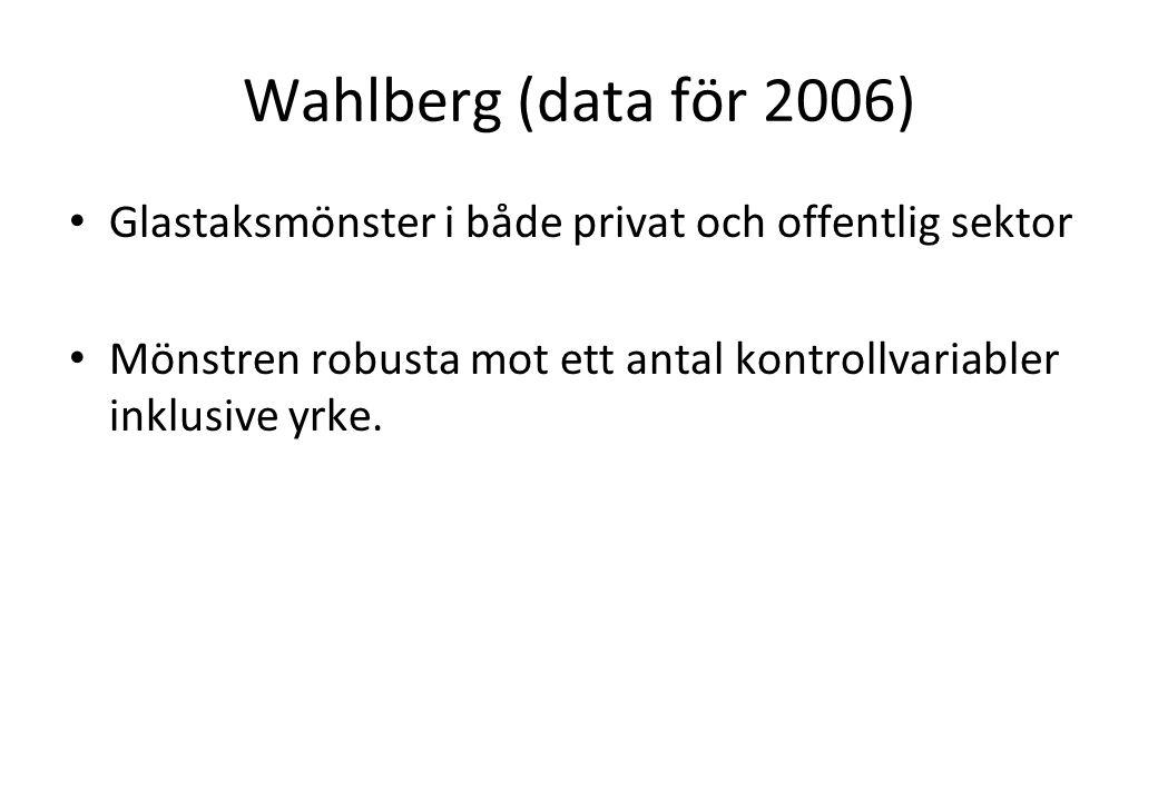 Wahlberg (data för 2006) • Glastaksmönster i både privat och offentlig sektor • Mönstren robusta mot ett antal kontrollvariabler inklusive yrke.