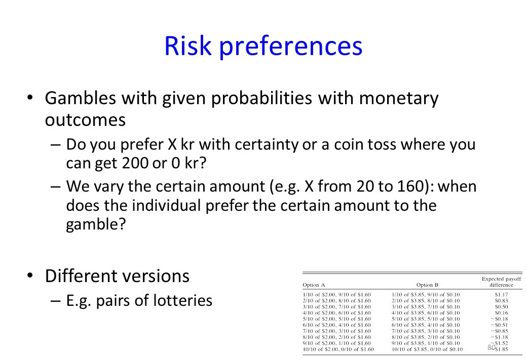 80 Risk preferences • Gambles with given probabilities with monetary outcomes – Do you prefer X kr with certainty or a coin toss where you can get 200 or 0 kr.