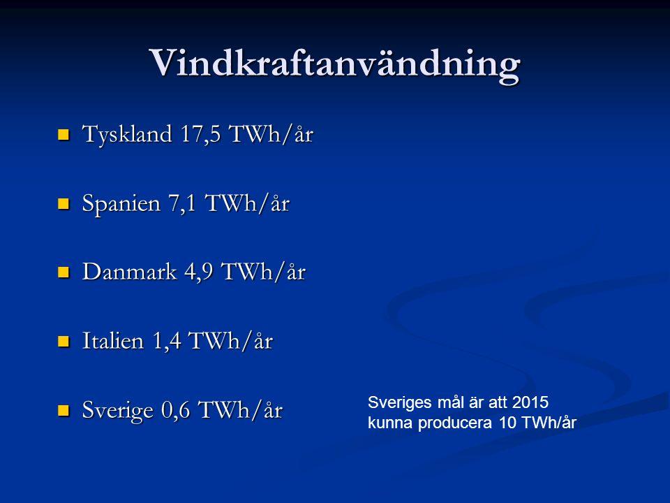 Vindkraftanvändning  Tyskland 17,5 TWh/år  Spanien 7,1 TWh/år  Danmark 4,9 TWh/år  Italien 1,4 TWh/år  Sverige 0,6 TWh/år Sveriges mål är att 201
