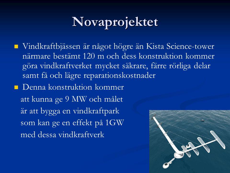 Novaprojektet   Vindkraftbjässen är något högre än Kista Science-tower närmare bestämt 120 m och dess konstruktion kommer göra vindkraftverket mycke