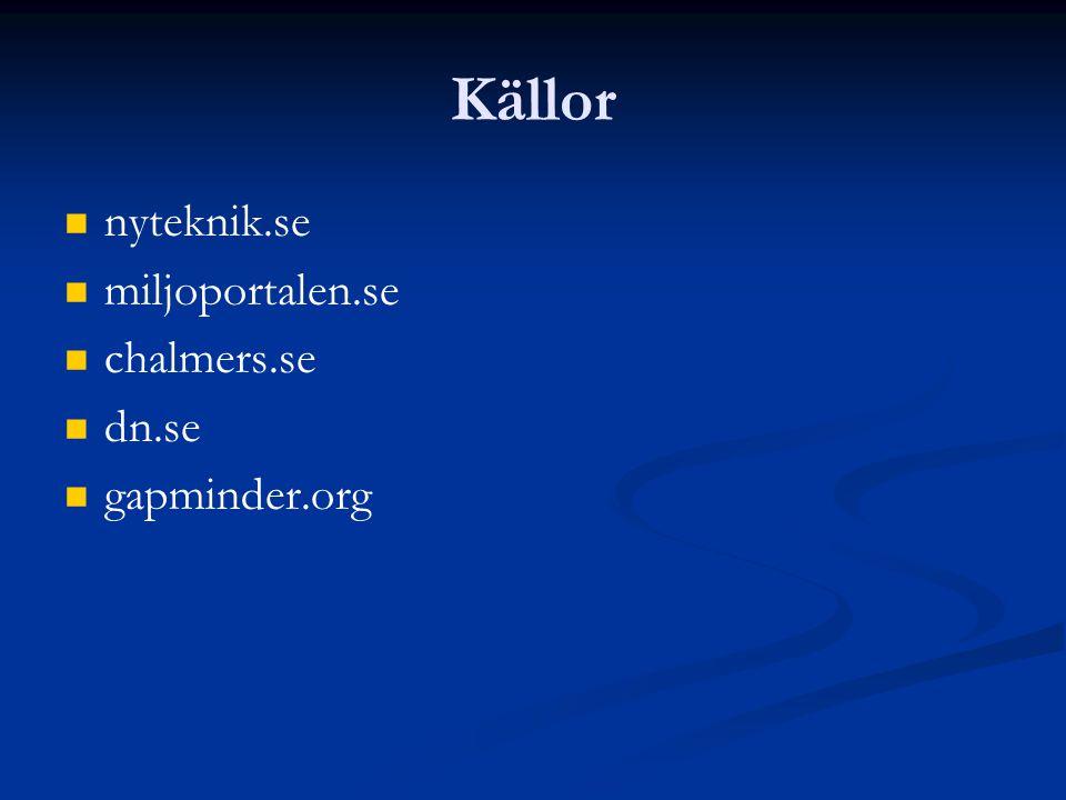 Källor   nyteknik.se   miljoportalen.se   chalmers.se   dn.se   gapminder.org