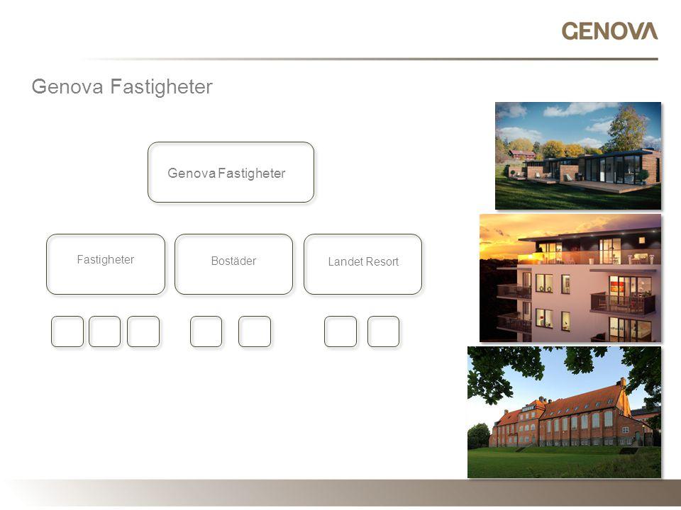 Genova Fastigheter Fastigheter Bostäder Landet Resort
