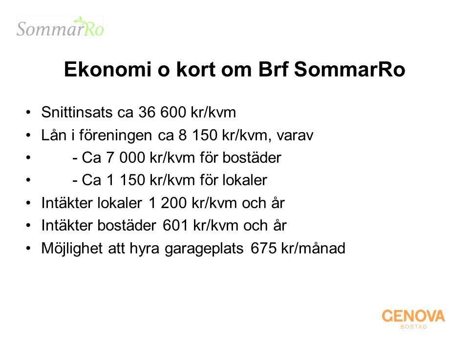 Ekonomi o kort om Brf SommarRo •Snittinsats ca 36 600 kr/kvm •Lån i föreningen ca 8 150 kr/kvm, varav •- Ca 7 000 kr/kvm för bostäder •- Ca 1 150 kr/k