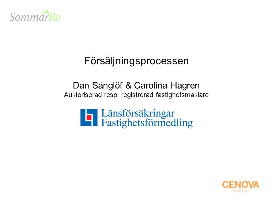 Försäljningsprocessen Dan Sånglöf & Carolina Hagren Auktoriserad resp. registrerad fastighetsmäklare