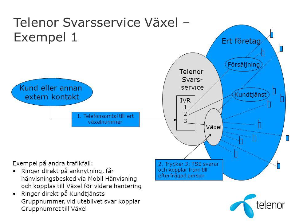 Telenor Svarsservice Växel – Exempel 1 Ert företag Kund eller annan extern kontakt Försäljning Kundtjänst Telenor Svars- service Växel IVR 1 2 3 Exemp