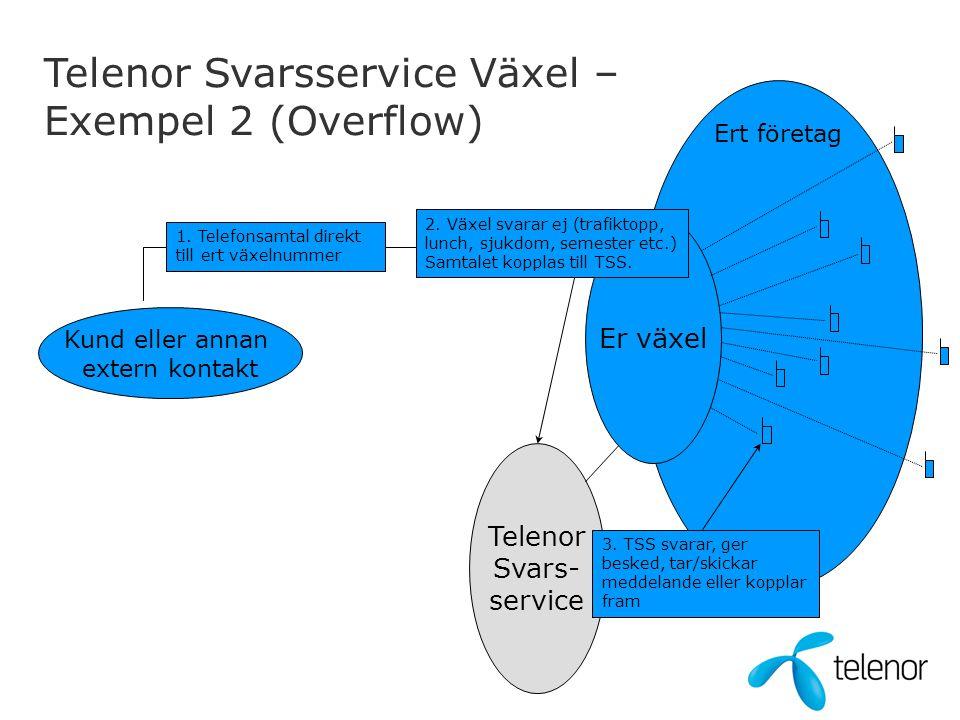 Telenor Svars- service Ert företag Kund eller annan extern kontakt Er växel 1. Telefonsamtal direkt till ert växelnummer 2. Växel svarar ej (trafiktop