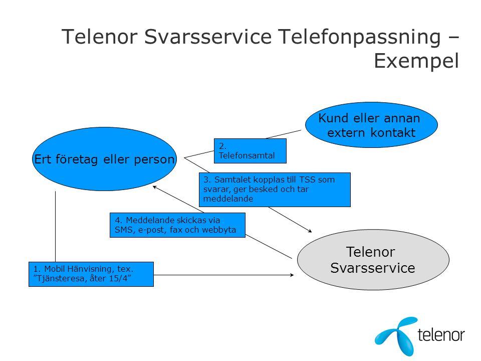 Telenor Svarsservice Telefonpassning – Exempel Telenor Svarsservice Ert företag eller person Kund eller annan extern kontakt 1. Mobil Hänvisning, tex.