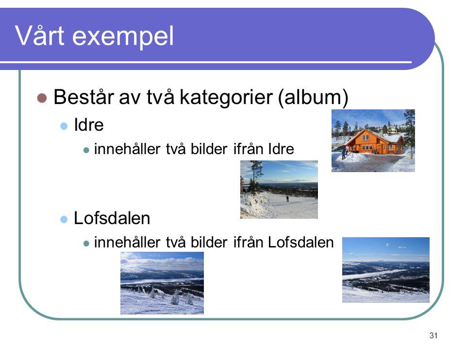 Vårt exempel  Består av två kategorier (album)  Idre  innehåller två bilder ifrån Idre  Lofsdalen  innehåller två bilder ifrån Lofsdalen 31