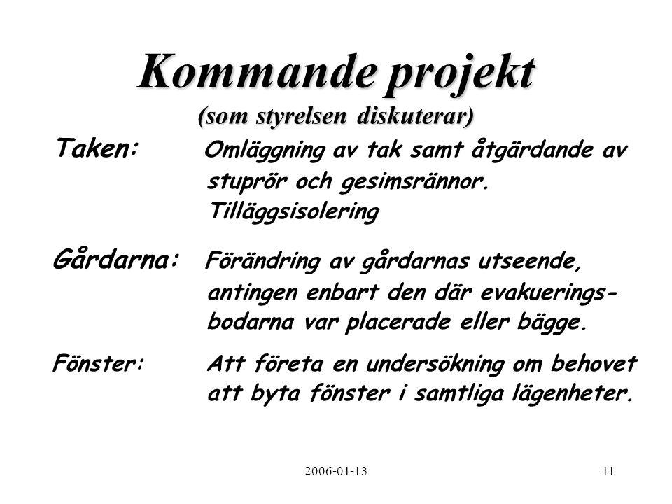 2006-01-1311 Kommande projekt (som styrelsen diskuterar) Taken: Omläggning av tak samt åtgärdande av stuprör och gesimsrännor. Tilläggsisolering Gårda