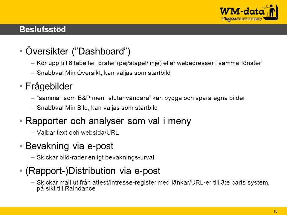 """16 Beslutsstöd •Översikter (""""Dashboard"""") –Kör upp till 6 tabeller, grafer (paj/stapel/linje) eller webadresser i samma fönster –Snabbval Min Översikt,"""