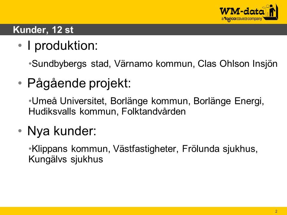 2 Kunder, 12 st •I produktion: •Sundbybergs stad, Värnamo kommun, Clas Ohlson Insjön •Pågående projekt: •Umeå Universitet, Borlänge kommun, Borlänge E