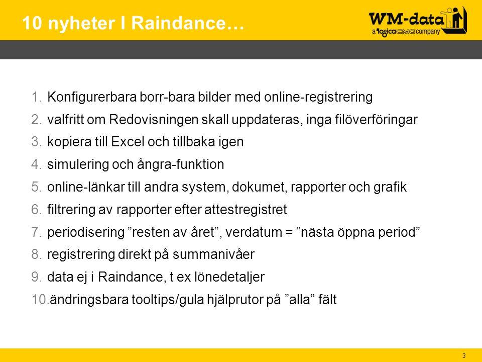 3 10 nyheter I Raindance… 1.Konfigurerbara borr-bara bilder med online-registrering 2.valfritt om Redovisningen skall uppdateras, inga filöverföringar