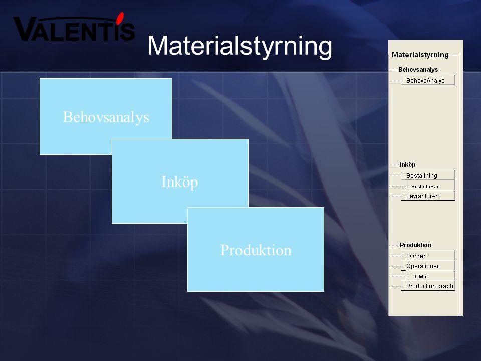  Transaktionshantering med spårbarhet  Lagervärdering  En specifik inventeringstabell som hanterar all inventering  Lagerplatser har en egen tabel