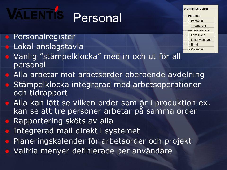 Personal Ledning Inställning Administration