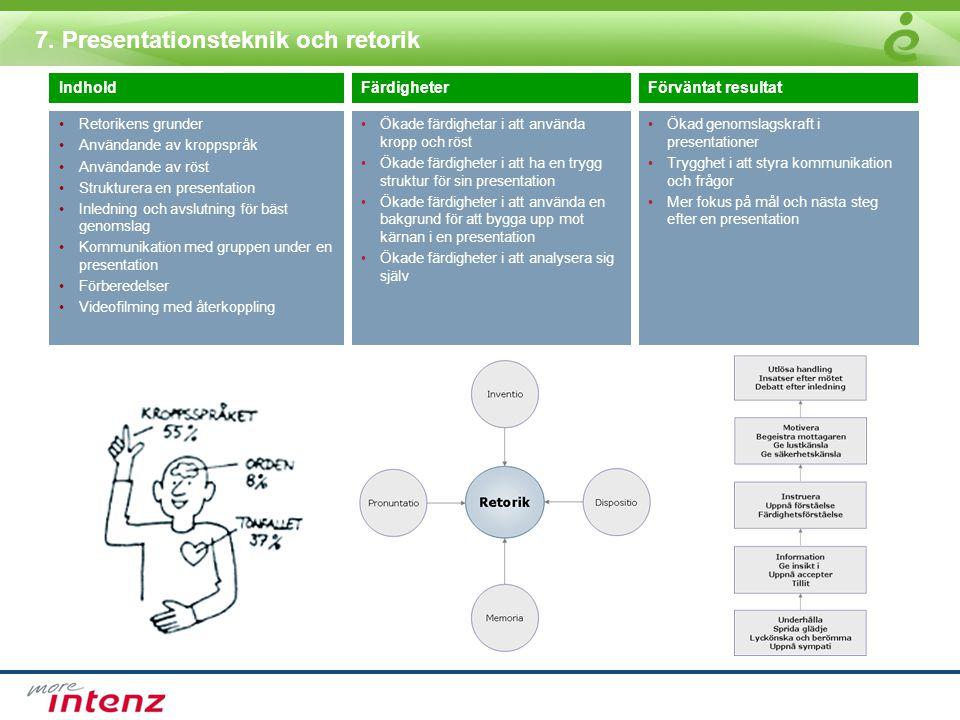 7. Presentationsteknik och retorik IndholdFärdigheterFörväntat resultat •Retorikens grunder •Användande av kroppspråk •Användande av röst •Strukturera