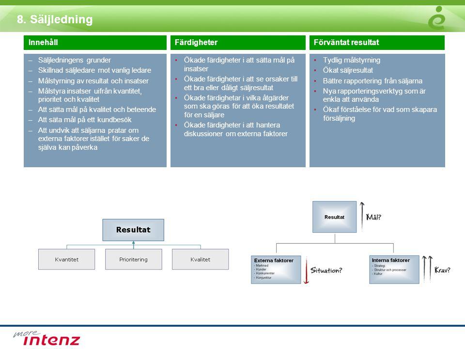 8. Säljledning InnehållFärdigheterFörväntat resultat – Säljledningens grunder – Skillnad säljledare mot vanlig ledare – Målstyrning av resultat och in