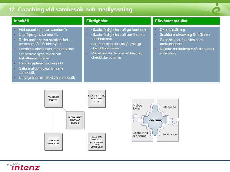 12. Coaching vid sambesök och medlyssning InnehållFärdigheterFörväntat resultat •Förberedelser innan sambesök •Uppföljning av sambesök •Roller under s