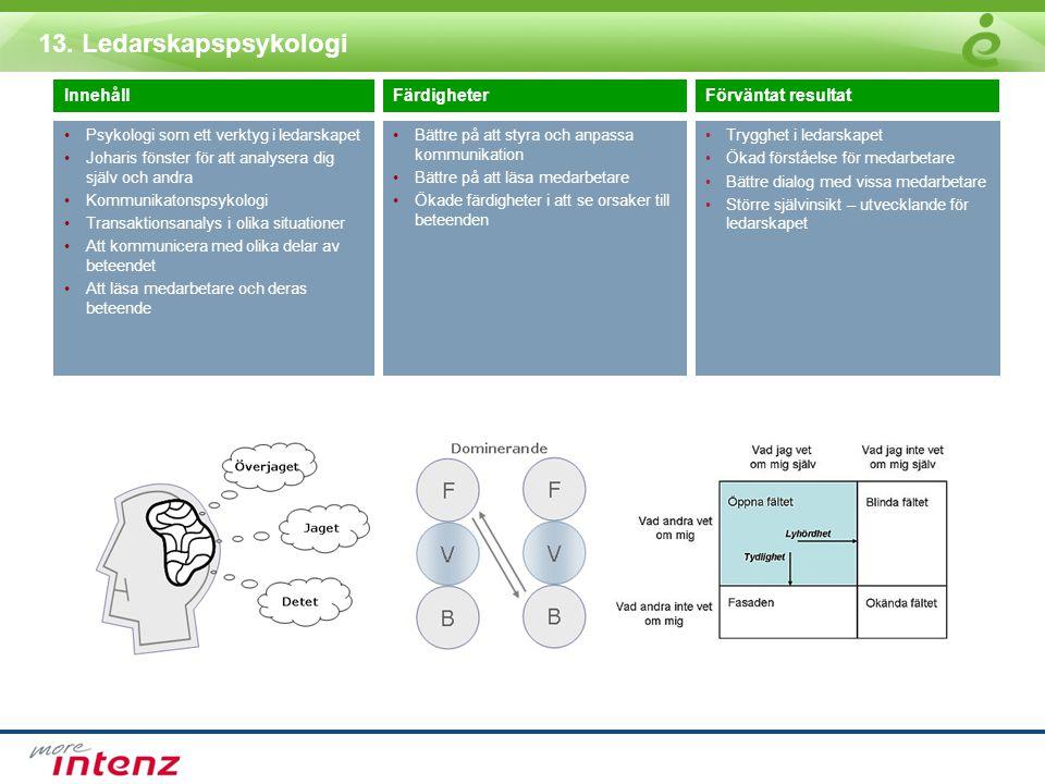 13. Ledarskapspsykologi InnehållFärdigheterFörväntat resultat •Psykologi som ett verktyg i ledarskapet •Joharis fönster för att analysera dig själv oc