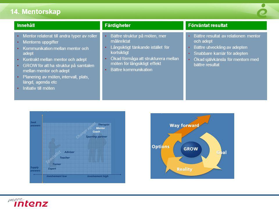 14. Mentorskap InnehållFärdigheterFörväntat resultat •Mentor relaterat till andra typer av roller •Mentorns uppgifter •Kommunikation mellan mentor och