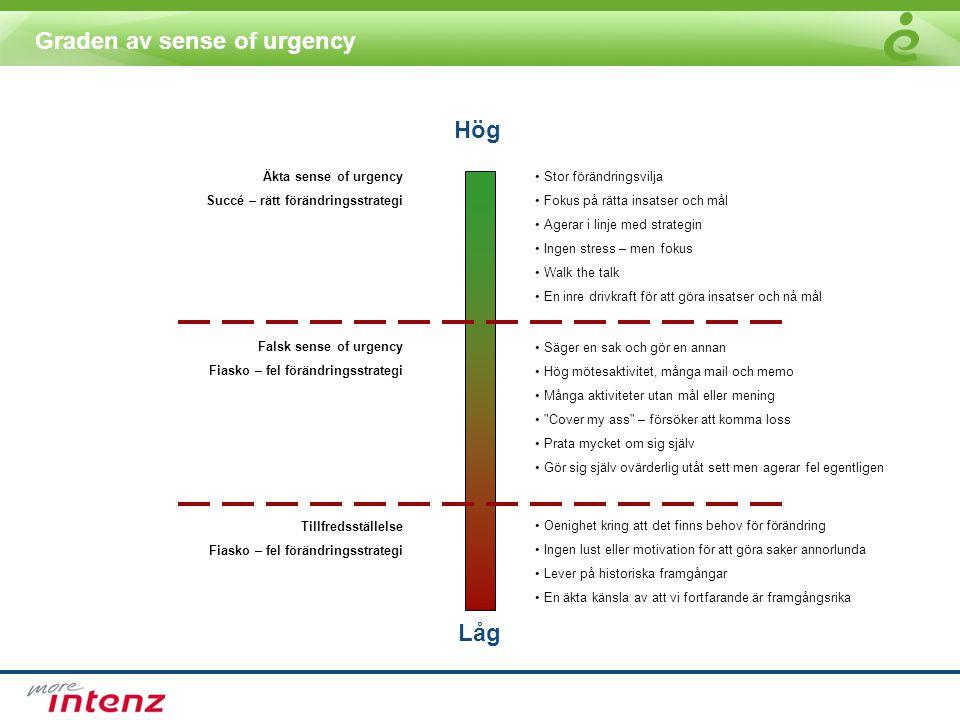 Graden av sense of urgency Äkta sense of urgency Succé – rätt förändringsstrategi Falsk sense of urgency Fiasko – fel förändringsstrategi Tillfredsstä