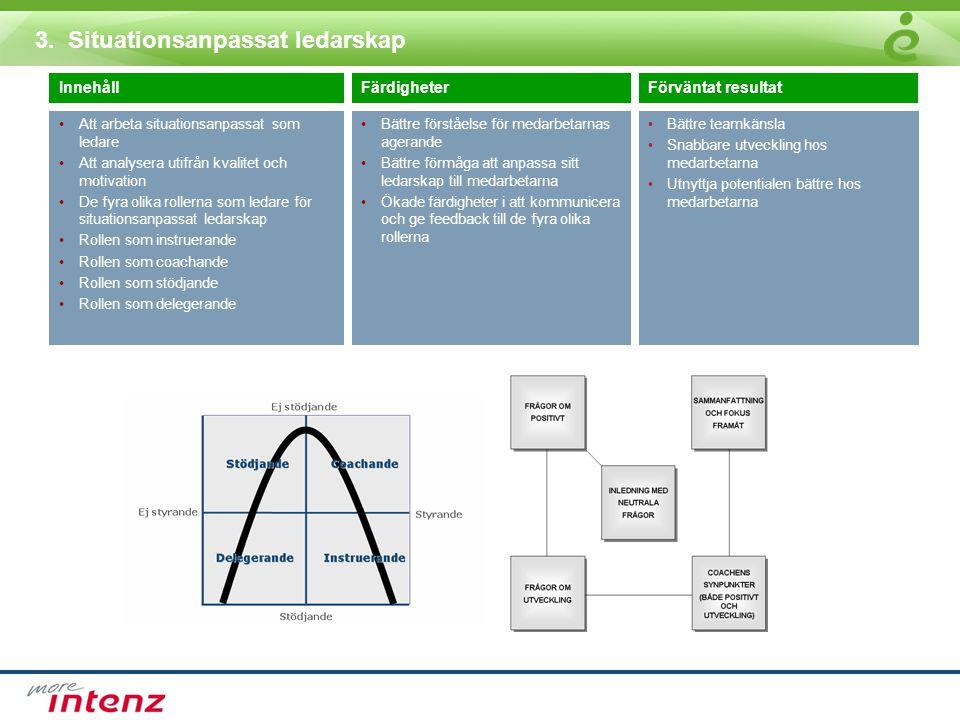 3. Situationsanpassat ledarskap InnehållFärdigheterFörväntat resultat •Att arbeta situationsanpassat som ledare •Att analysera utifrån kvalitet och mo