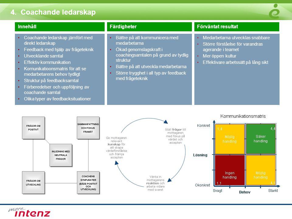 4. Coachande ledarskap InnehållFärdigheterFörväntat resultat •Coachande ledarskap jämfört med direkt ledarskap •Feedback med hjälp av frågeteknik •Utv