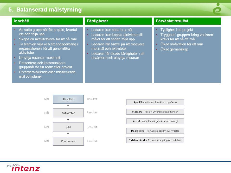 5. Balanserad målstyrning InnehållFärdigheterFörväntat resultat •Att sätta gruppmål för projekt, kvartal etc och följa upp •Skapa en aktivitetslista f