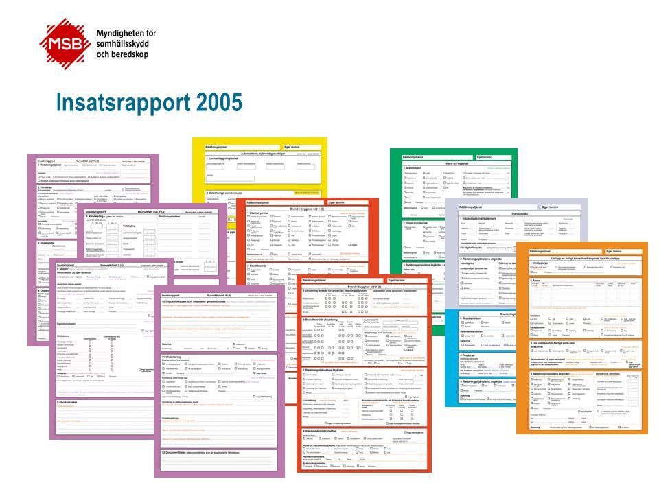 Insatsrapporten är en minsta gemensam nämnare för insatsstatistik.