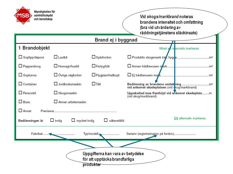 Vid skogs/markbrand noteras brandens intensitet och omfattning (bra vid utvärdering av räddningstjänstens släckinsats) Uppgifterna kan vara av betydel