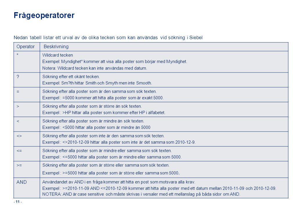 Frågeoperatorer Nedan tabell listar ett urval av de olika tecken som kan användas vid sökning i Siebel Operator Beskrivning * Wildcard tecken Exempel: