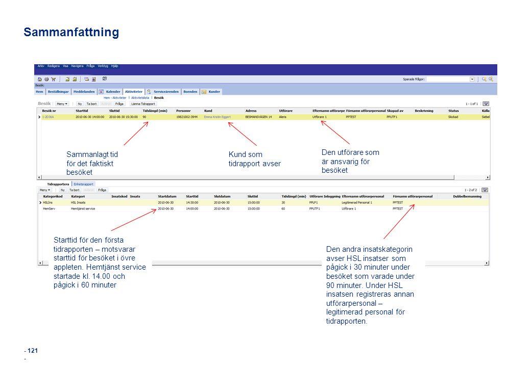 - 121 - Sammanfattning Kund som tidrapport avser Sammanlagt tid för det faktiskt besöket Den utförare som är ansvarig för besöket Starttid för den för