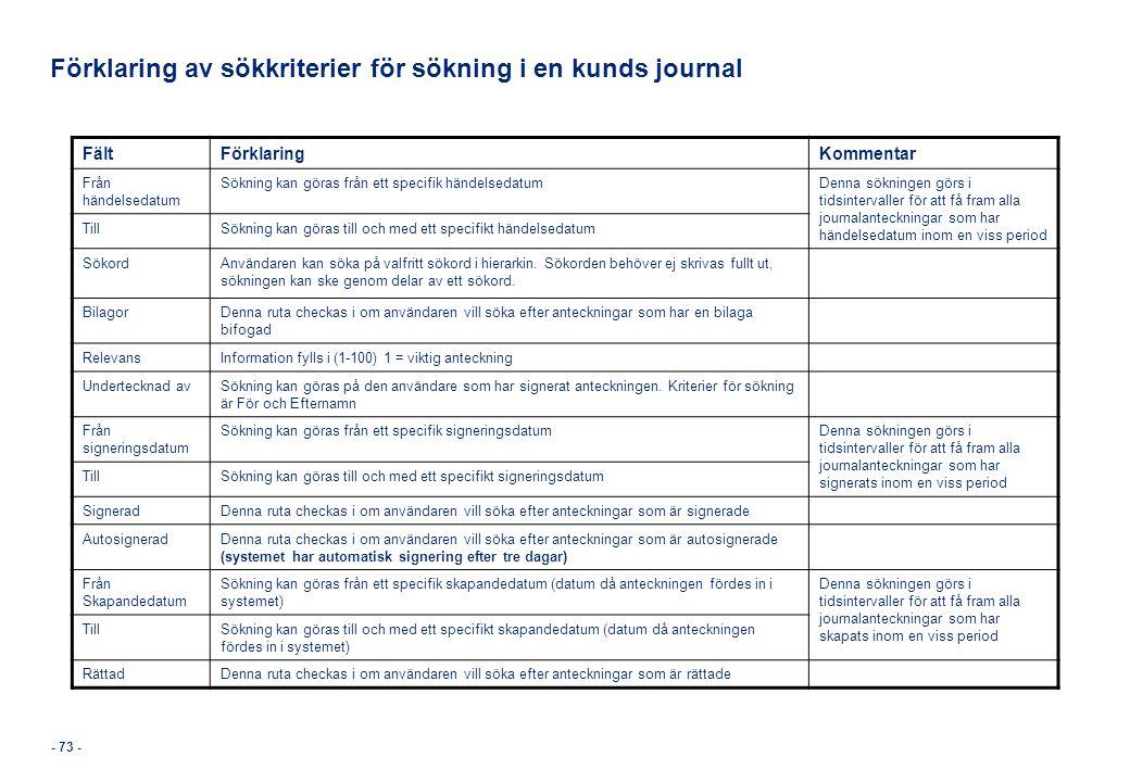 - 73 - Förklaring av sökkriterier för sökning i en kunds journal FältFörklaringKommentar Från händelsedatum Sökning kan göras från ett specifik händel