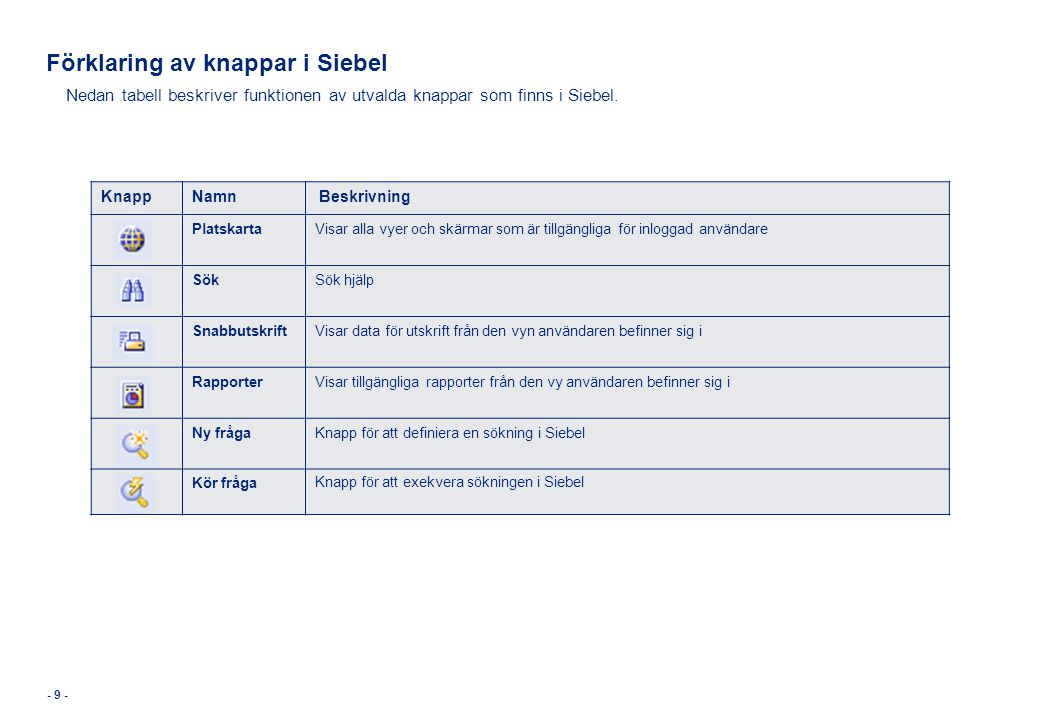 Förklaring av knappar i Siebel KnappNamn Beskrivning PlatskartaVisar alla vyer och skärmar som är tillgängliga för inloggad användare SökSök hjälp Sna