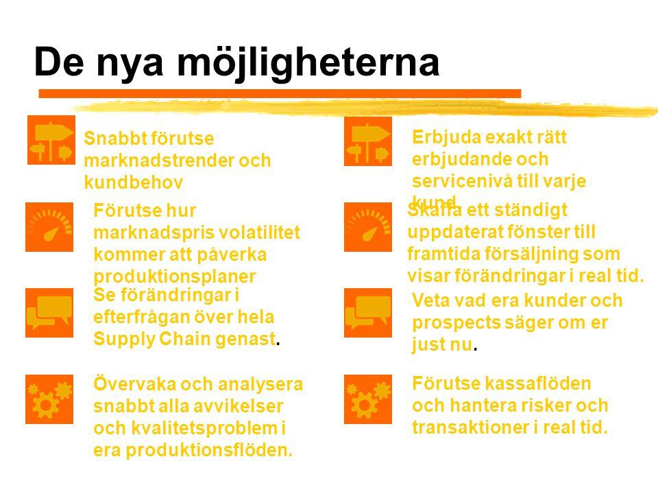 Fördjupningsnivåer – företagsinterna seminarier z2 timmar zHalv dag zHel dag z(2 dagar) zHanduppräckning Data Research DPU 2012