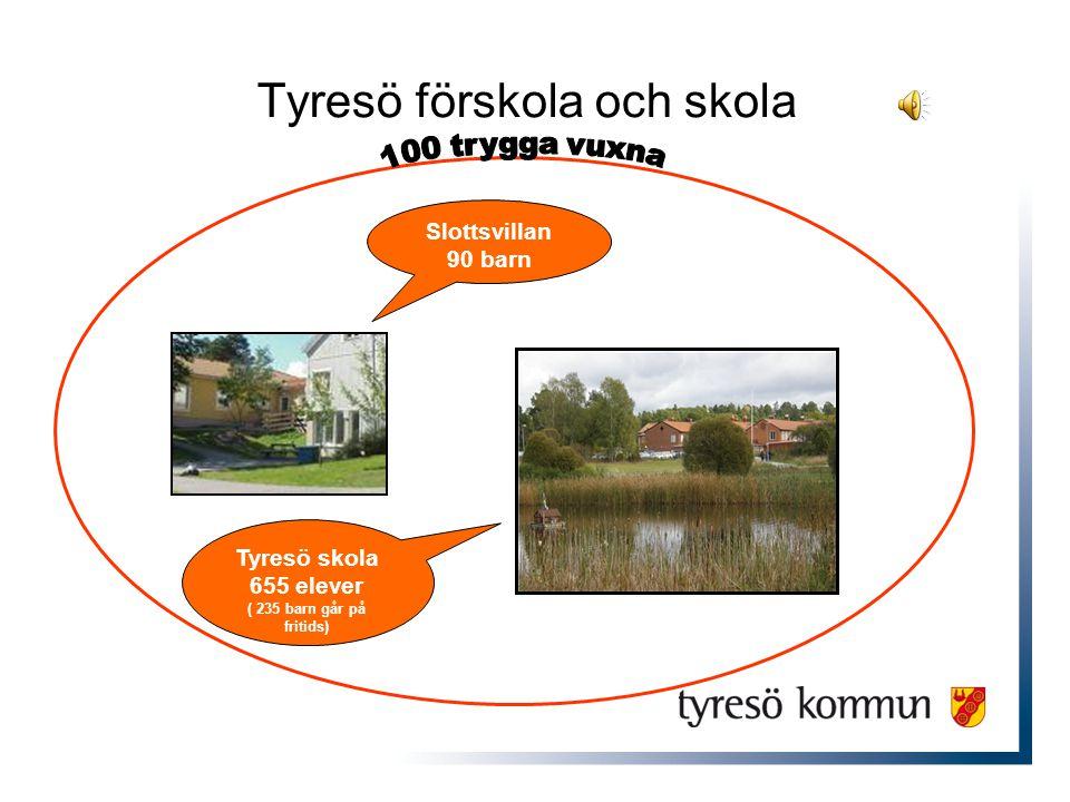Slottsvillan 90 barn Tyresö skola 655 elever ( 235 barn går på fritids)