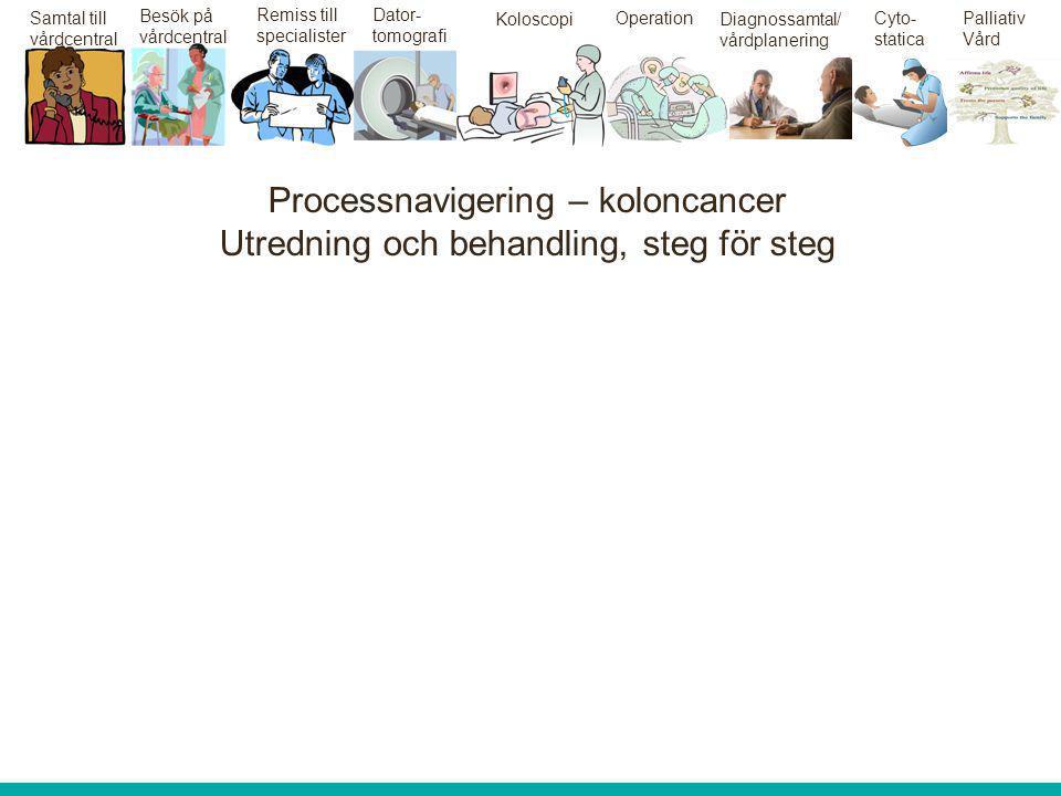 Cancermottagningen Jönköping Direktbokning videomöte