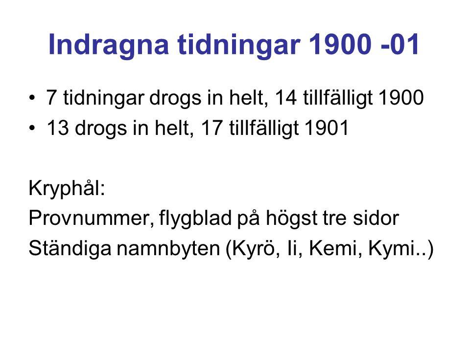 Indragna tidningar 1900 -01 •7 tidningar drogs in helt, 14 tillfälligt 1900 •13 drogs in helt, 17 tillfälligt 1901 Kryphål: Provnummer, flygblad på hö