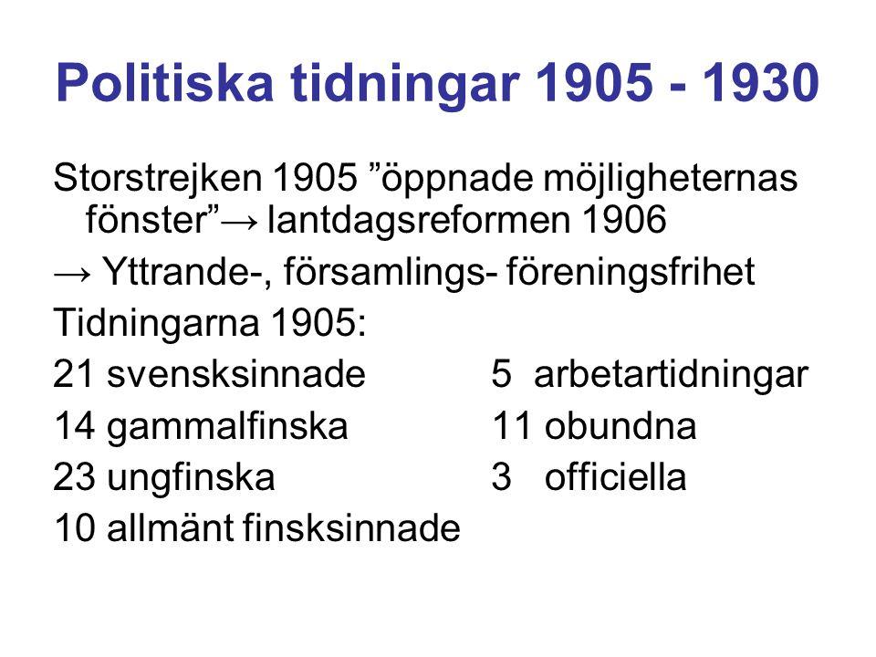 """Politiska tidningar 1905 - 1930 Storstrejken 1905 """"öppnade möjligheternas fönster""""→ lantdagsreformen 1906 → Yttrande-, församlings- föreningsfrihet Ti"""
